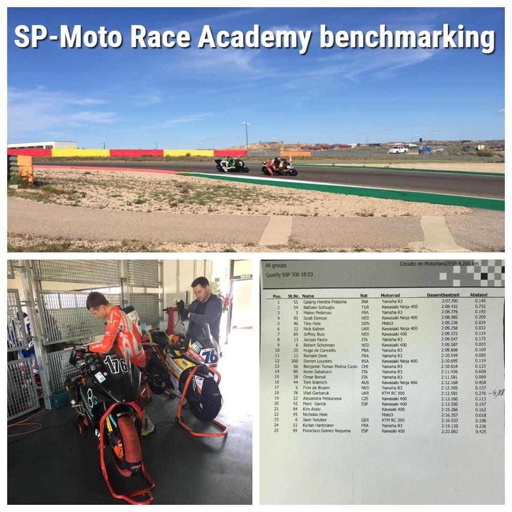 SP-Moto Race Academy: арагонский бенчмаркинг